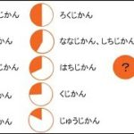 [Learning Japanese] EXPRESSIONS OF TIME & PERIOD