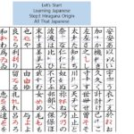 #S4 Let's Start to Learning Japanese#Hiragana Origin