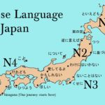 Japanese Quest: Learn Japanese from Xenoblade 2 Cutscenes – Chapter 3 [ENG/日本語] Part 1