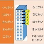 [Learning Japanese] COUNTERS (2) (in English)