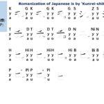 #S9 Let's Start to Learning Japanese#YŌON(拗音)&YŌDakuon(拗濁音),YŌHandakuon(拗半濁音)On KATAKANA(カタカナ)