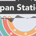 The Origins of Anime and the Making of Japan's First Feature Length Animated Film (Japan Station 3))
