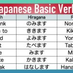 Japanese Basic Verbs You have to study first !!! | Learn Japanese Online