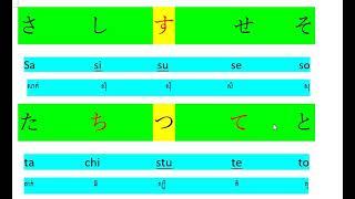 #រៀនភាសាជប៉ុនងាយៗ #LearningJapanese #SEANCHANY Official Japanese Hiragana